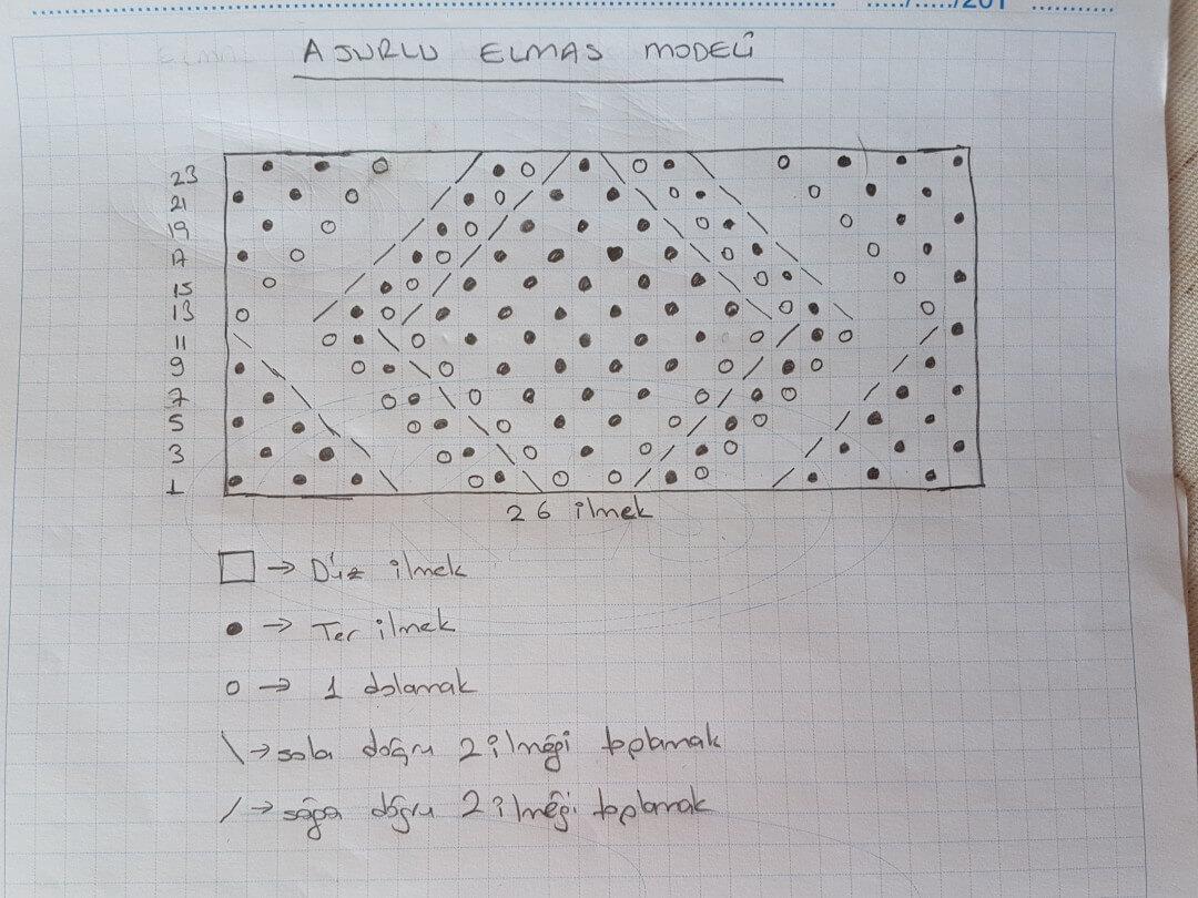 ajurlu-elmas-modeli-1