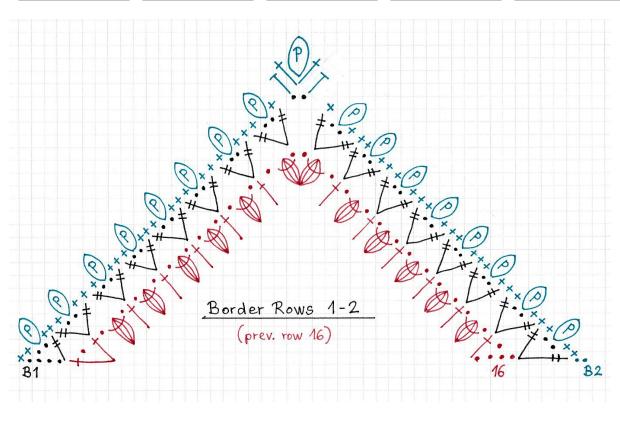 secret-paths-sal-yapimi-4
