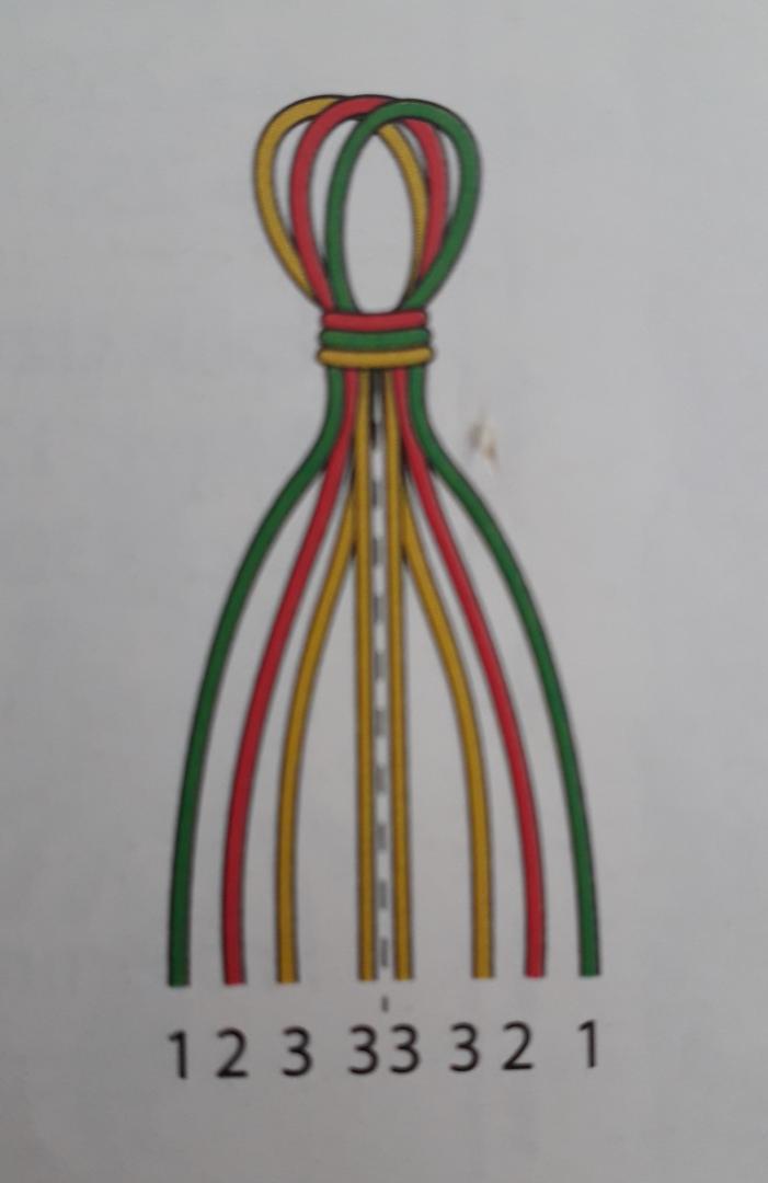 baliksirti-bileklik-yapimi-2