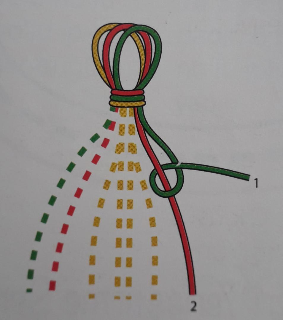 baliksirti-bileklik-yapimi-4