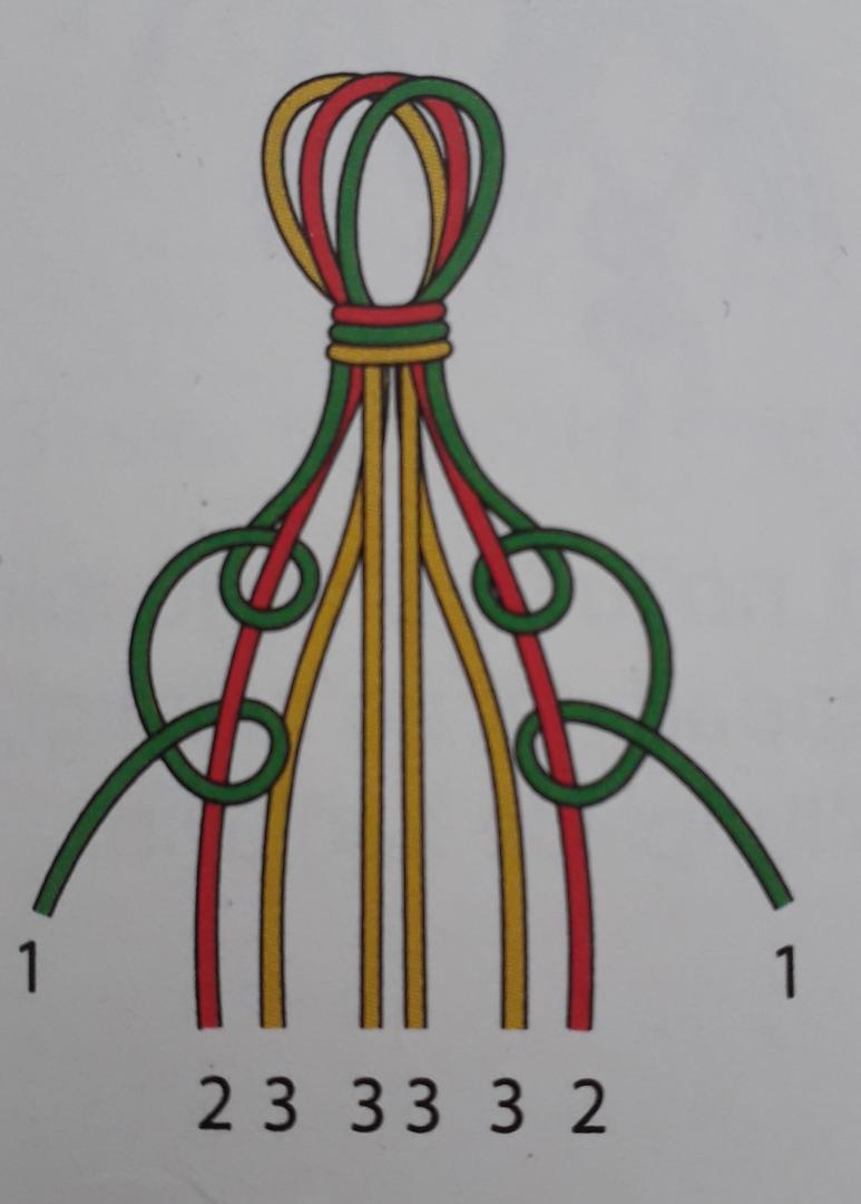 baliksirti-bileklik-yapimi-5