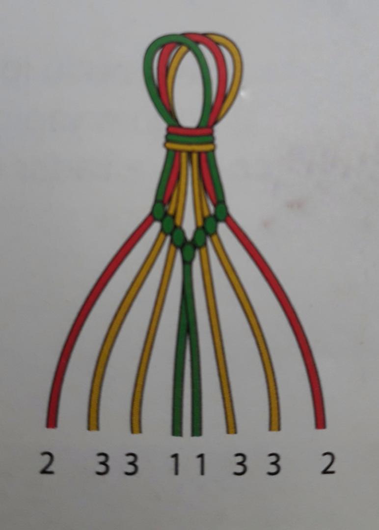 baliksirti-bileklik-yapimi-9