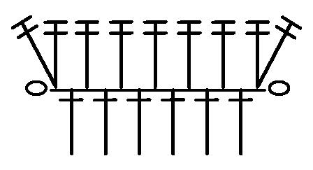 arttırma diyagramı