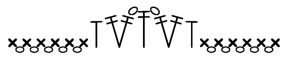 kenar diyagramı